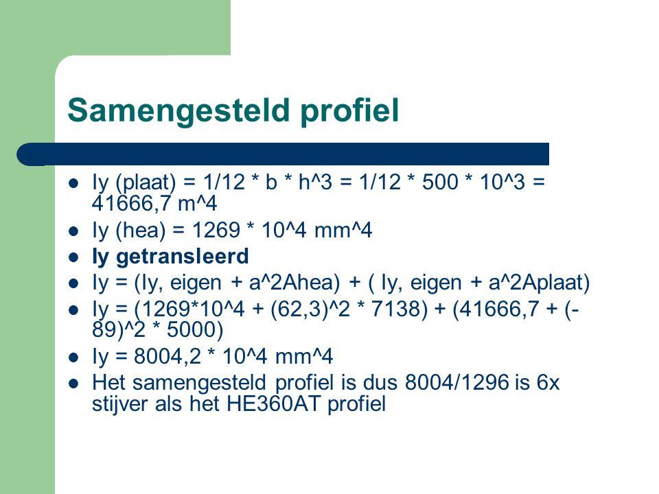 Samengesteld profiel Iy (plaat) = 1/12 * b * h^3 = 1/12 * 500 * 10^3 = 41666,7 m^4 Iy (hea) = 1269 * 10^4 mm^4 Iy getransleerd Iy = (Iy, eigen + a^2Ahea) + ( Iy, eigen + a^2Aplaat) Iy = (1269*10^4 + (62,3)^2 * 7138) + (41666,7 + (- 89)^2 * 5000) Iy = 8004,2 * 10^4 mm^4 Het samengesteld profiel is dus 8004/1296 is 6x stijver als het HE360AT profiel