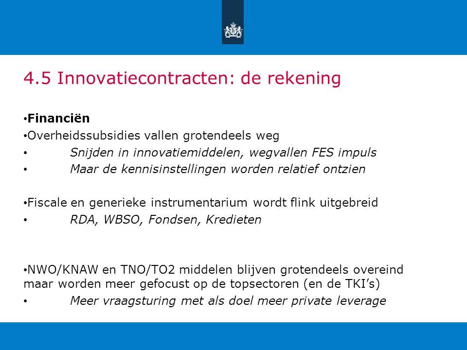 4.5 Innovatiecontracten: de rekening Financiën Overheidssubsidies vallen grotendeels weg Snijden in innovatiemiddelen, wegvallen FES impuls Maar de ke