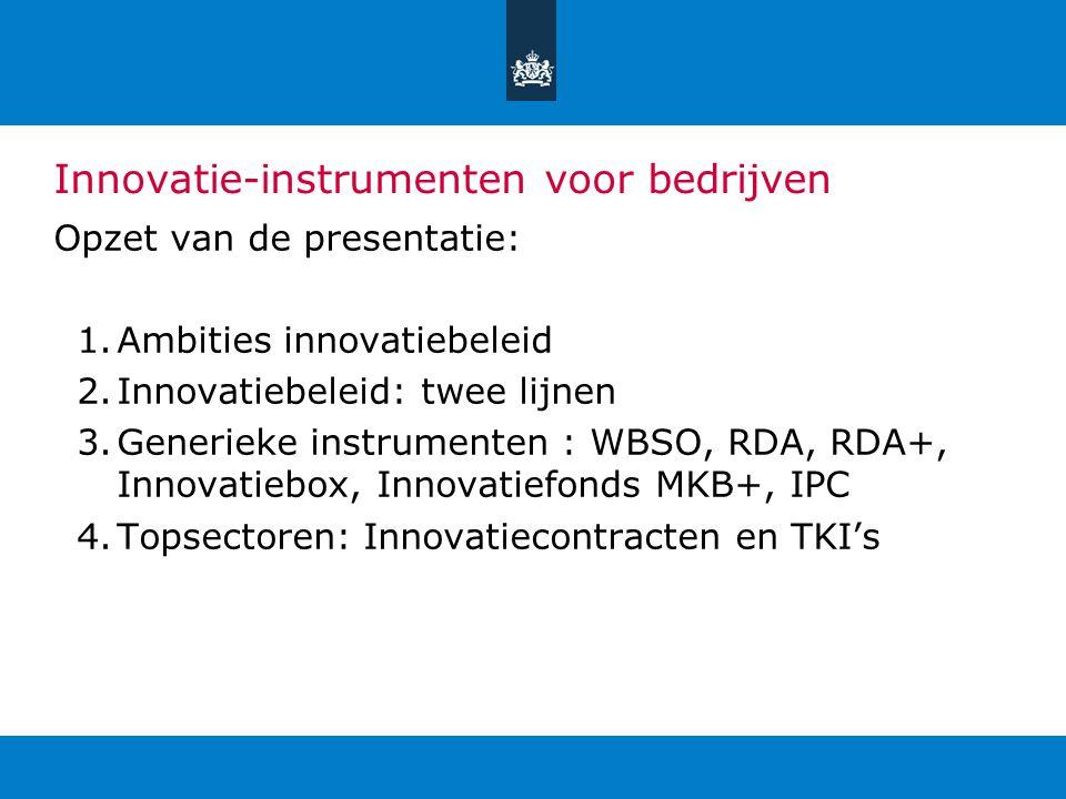 Innovatie-instrumenten voor bedrijven Opzet van de presentatie: 1.Ambities innovatiebeleid 2.Innovatiebeleid: twee lijnen 3.Generieke instrumenten : W