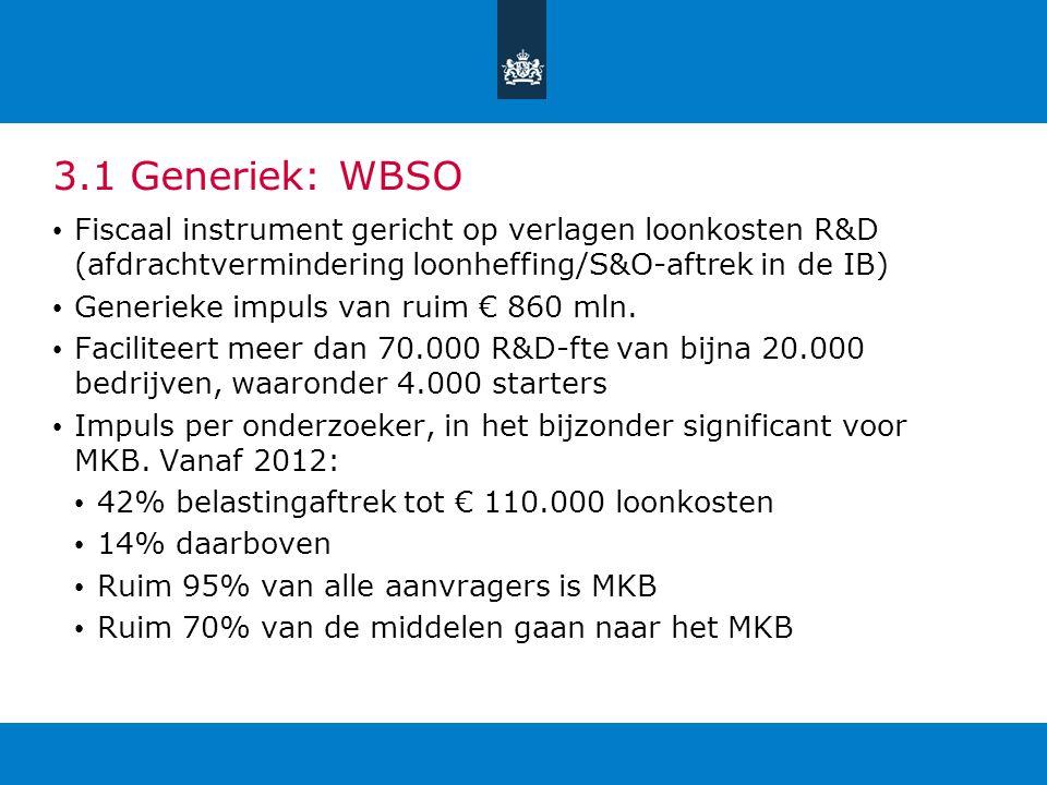 3.1 Generiek: WBSO Fiscaal instrument gericht op verlagen loonkosten R&D (afdrachtvermindering loonheffing/S&O-aftrek in de IB) Generieke impuls van r