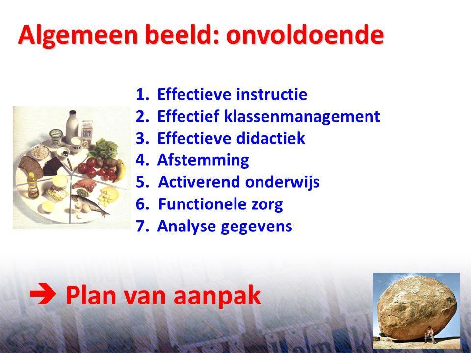 16 Algemeen beeld: onvoldoende 1. Effectieve instructie 2. Effectief klassenmanagement 3. Effectieve didactiek 4. Afstemming 5. Activerend onderwijs 6