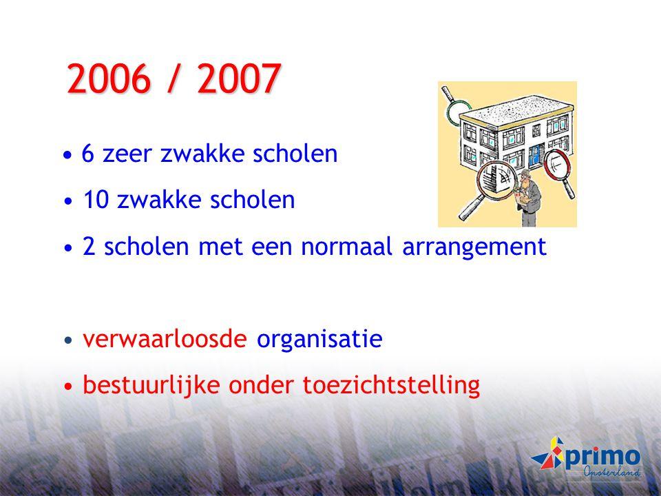 2 6 zeer zwakke scholen 10 zwakke scholen 2 scholen met een normaal arrangement verwaarloosde organisatie bestuurlijke onder toezichtstelling 2006 / 2