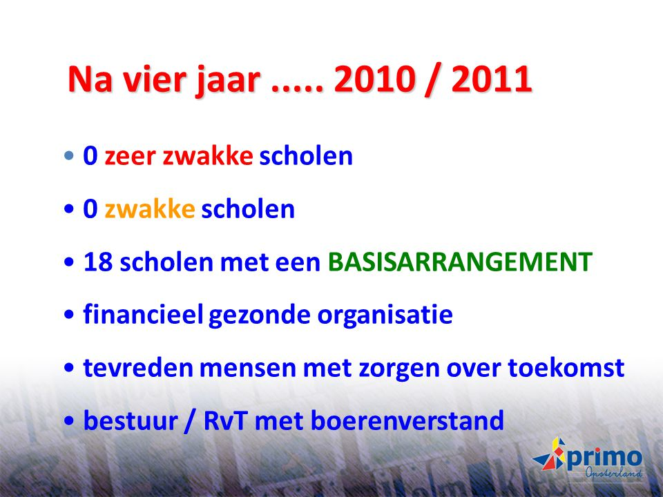 27 0 zeer zwakke scholen 0 zwakke scholen 18 scholen met een BASISARRANGEMENT financieel gezonde organisatie tevreden mensen met zorgen over toekomst