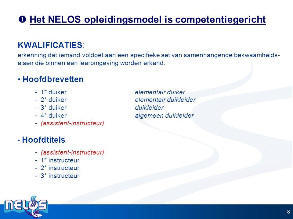  Het NELOS opleidingsmodel is competentiegericht 8 KWALIFICATIES: erkenning dat iemand voldoet aan een specifieke set van samenhangende bekwaamheids-