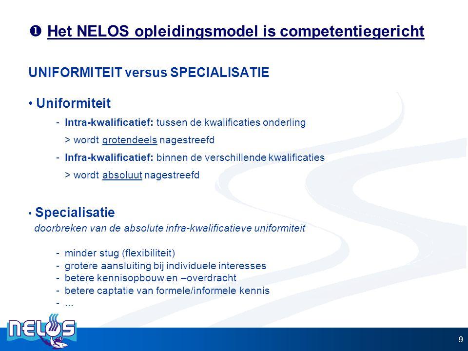  Het NELOS opleidingsmodel is competentiegericht 9 UNIFORMITEIT versus SPECIALISATIE Uniformiteit -Intra-kwalificatief: tussen de kwalificaties onder
