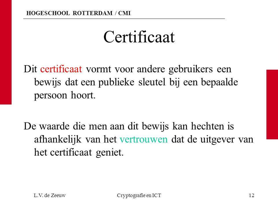 HOGESCHOOL ROTTERDAM / CMI Certificaat Dit certificaat vormt voor andere gebruikers een bewijs dat een publieke sleutel bij een bepaalde persoon hoort.