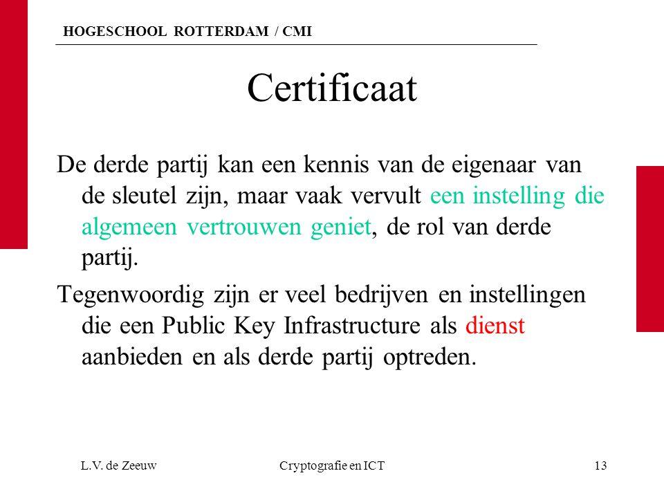 HOGESCHOOL ROTTERDAM / CMI Certificaat De derde partij kan een kennis van de eigenaar van de sleutel zijn, maar vaak vervult een instelling die algemeen vertrouwen geniet, de rol van derde partij.