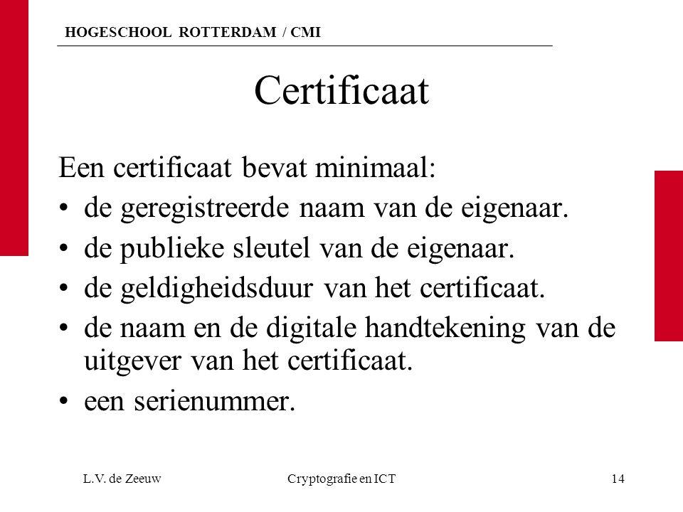 HOGESCHOOL ROTTERDAM / CMI Certificaat Een certificaat bevat minimaal: de geregistreerde naam van de eigenaar.