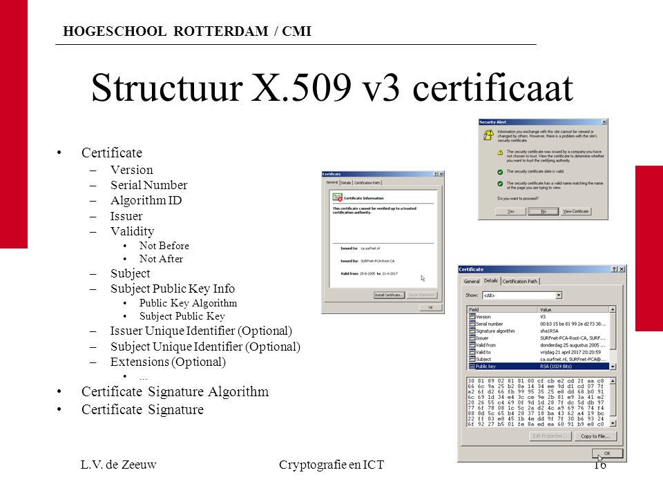 HOGESCHOOL ROTTERDAM / CMI Structuur X.509 v3 certificaat Certificate –Version –Serial Number –Algorithm ID –Issuer –Validity Not Before Not After –Su