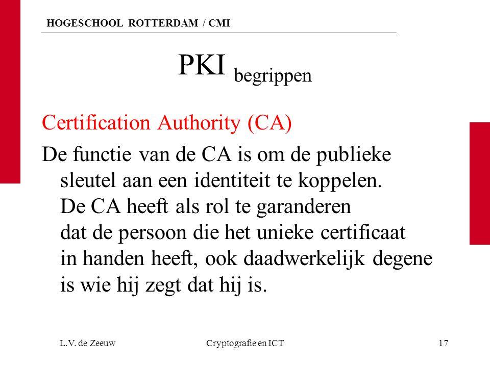 HOGESCHOOL ROTTERDAM / CMI PKI begrippen Certification Authority (CA) De functie van de CA is om de publieke sleutel aan een identiteit te koppelen.