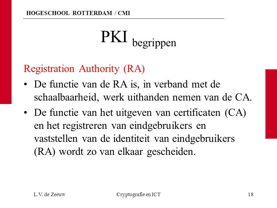 HOGESCHOOL ROTTERDAM / CMI PKI begrippen Registration Authority (RA) De functie van de RA is, in verband met de schaalbaarheid, werk uithanden nemen van de CA.