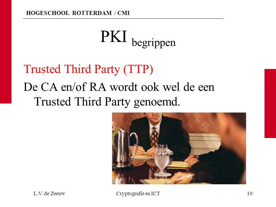 HOGESCHOOL ROTTERDAM / CMI PKI begrippen Trusted Third Party (TTP) De CA en/of RA wordt ook wel de een Trusted Third Party genoemd.