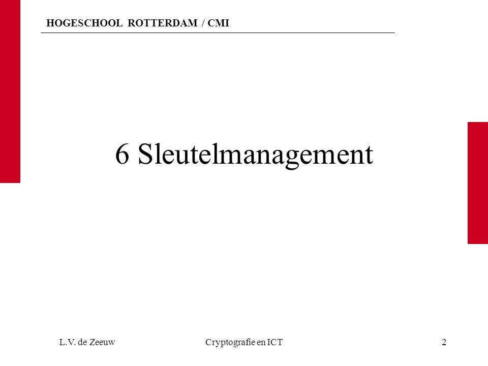 HOGESCHOOL ROTTERDAM / CMI 6 Sleutelmanagement L.V. de ZeeuwCryptografie en ICT2