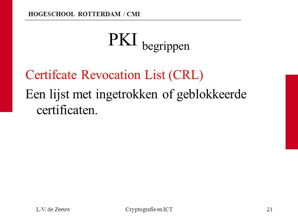 HOGESCHOOL ROTTERDAM / CMI PKI begrippen Certifcate Revocation List (CRL) Een lijst met ingetrokken of geblokkeerde certificaten.