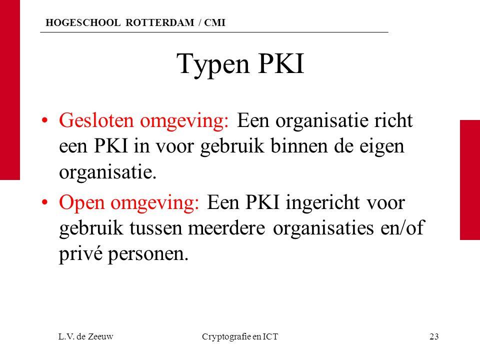 HOGESCHOOL ROTTERDAM / CMI Typen PKI Gesloten omgeving: Een organisatie richt een PKI in voor gebruik binnen de eigen organisatie.