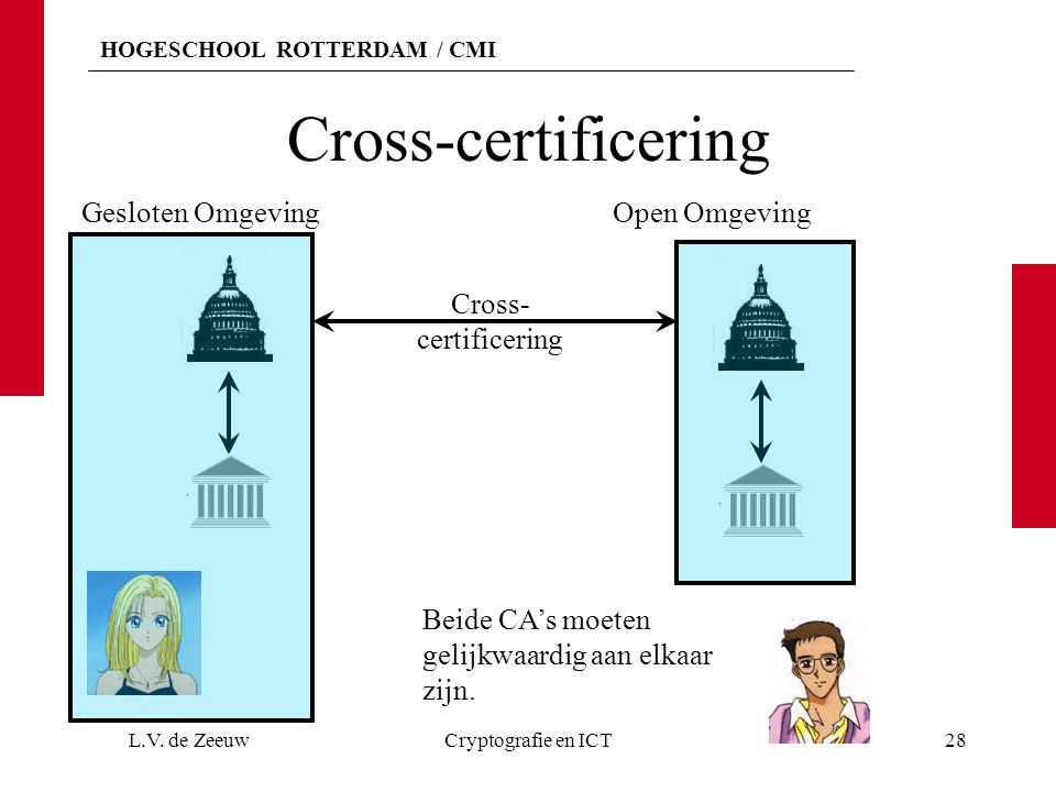 HOGESCHOOL ROTTERDAM / CMI Cross-certificering L.V.