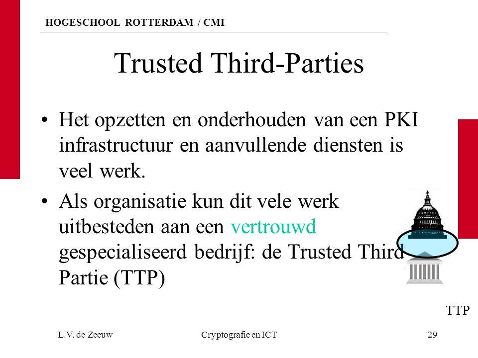 HOGESCHOOL ROTTERDAM / CMI Trusted Third-Parties Het opzetten en onderhouden van een PKI infrastructuur en aanvullende diensten is veel werk.