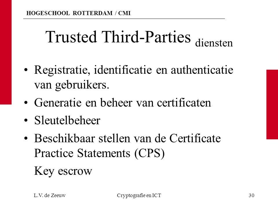 HOGESCHOOL ROTTERDAM / CMI Trusted Third-Parties diensten Registratie, identificatie en authenticatie van gebruikers.