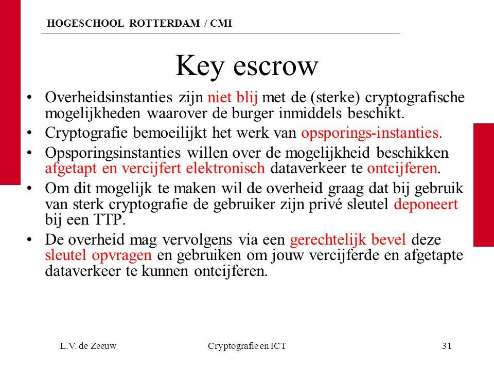 HOGESCHOOL ROTTERDAM / CMI Key escrow Overheidsinstanties zijn niet blij met de (sterke) cryptografische mogelijkheden waarover de burger inmiddels beschikt.