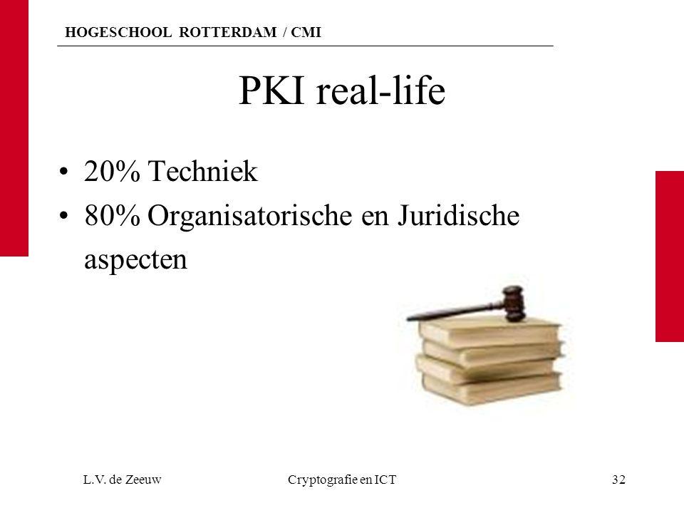 HOGESCHOOL ROTTERDAM / CMI PKI real-life 20% Techniek 80% Organisatorische en Juridische aspecten L.V.