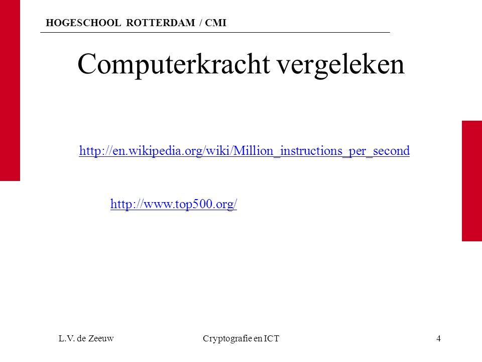 HOGESCHOOL ROTTERDAM / CMI Computerkracht vergeleken L.V.