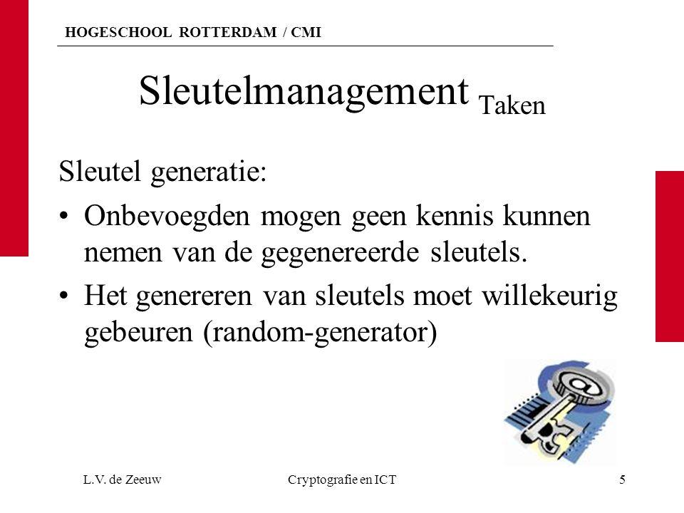HOGESCHOOL ROTTERDAM / CMI Sleutelmanagement Taken Sleutel generatie: Onbevoegden mogen geen kennis kunnen nemen van de gegenereerde sleutels.