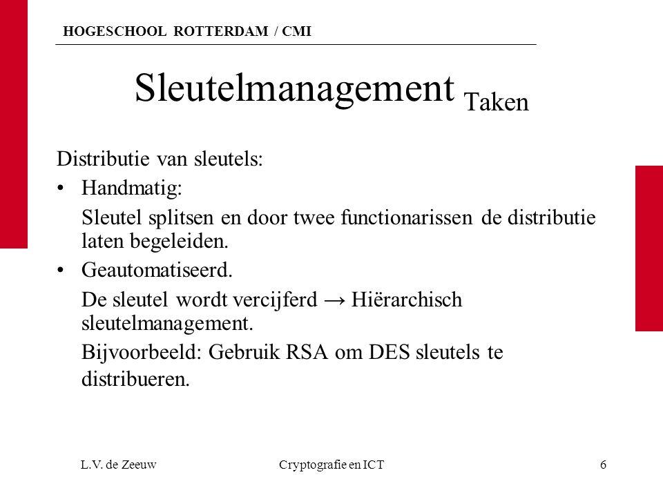 HOGESCHOOL ROTTERDAM / CMI Sleutelmanagement Taken Distributie van sleutels: Handmatig: Sleutel splitsen en door twee functionarissen de distributie laten begeleiden.