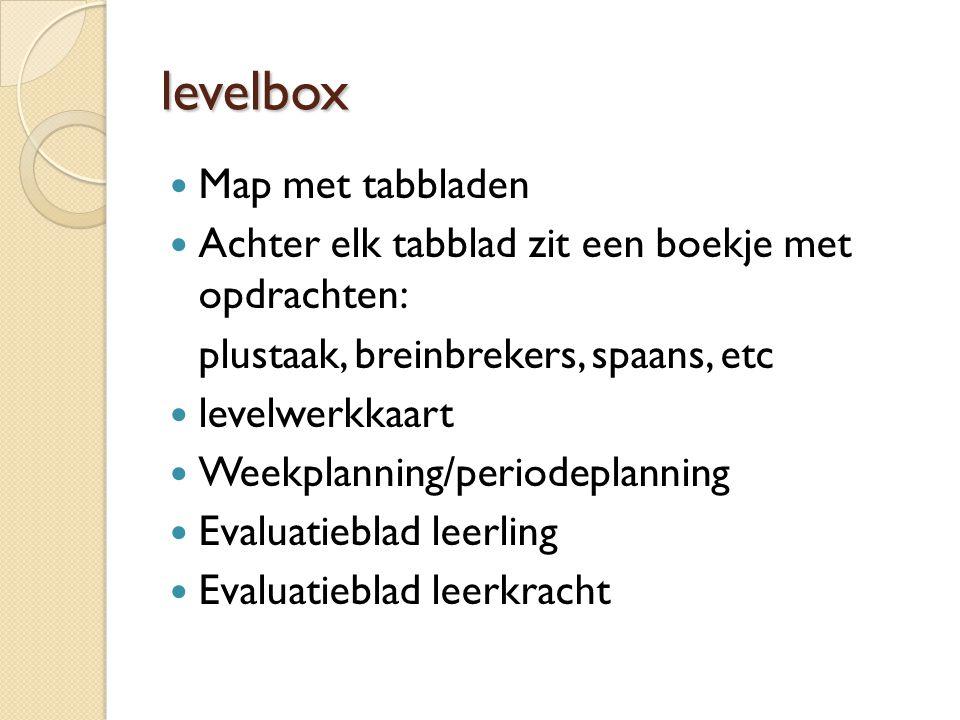 levelbox Map met tabbladen Achter elk tabblad zit een boekje met opdrachten: plustaak, breinbrekers, spaans, etc levelwerkkaart Weekplanning/periodepl