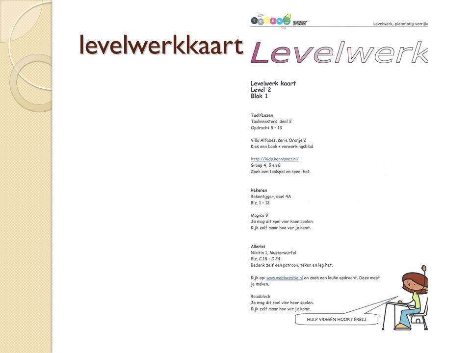 levelwerkkaart