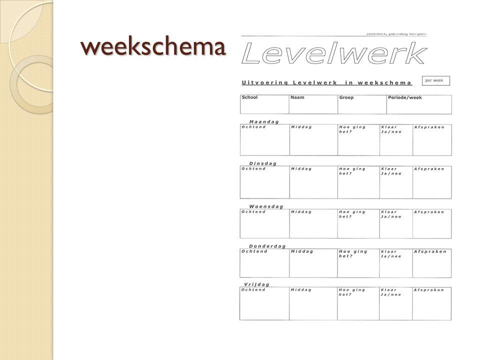 weekschema