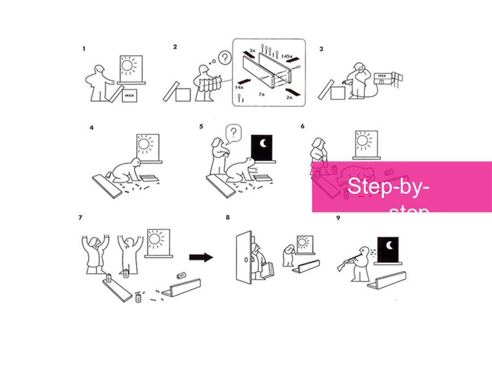 Step-by- step