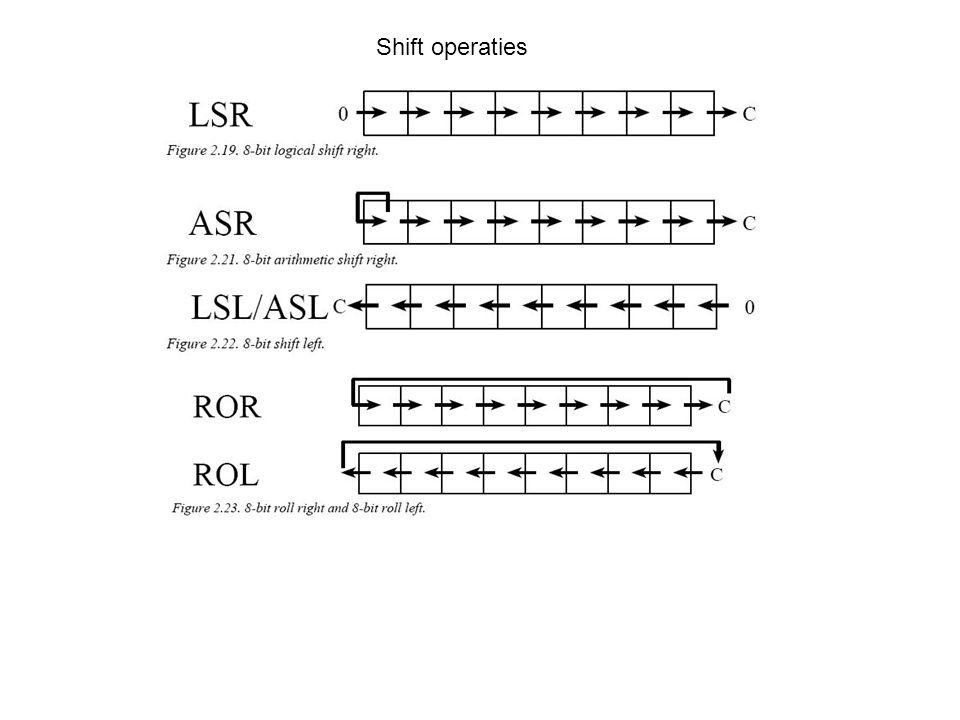 Shift operaties