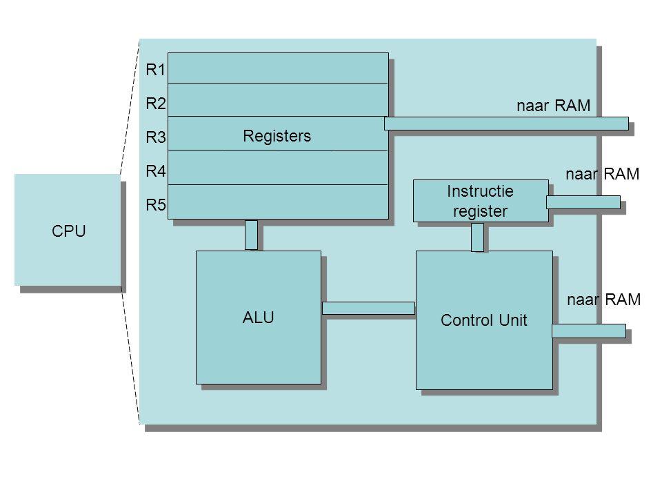Een assembler programma bestaat uit een reeks instructies.