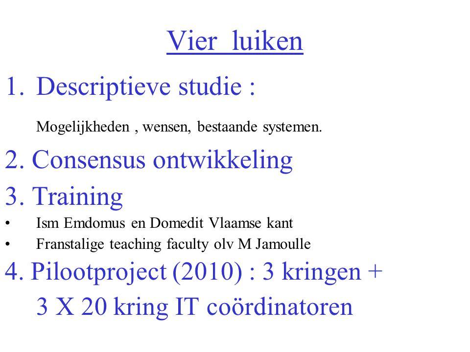 Vier luiken 1.Descriptieve studie : Mogelijkheden, wensen, bestaande systemen. 2. Consensus ontwikkeling 3. Training Ism Emdomus en Domedit Vlaamse ka