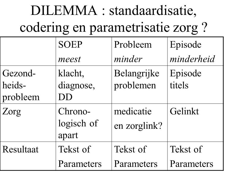 DILEMMA : standaardisatie, codering en parametrisatie zorg ? SOEP meest Probleem minder Episode minderheid Gezond- heids- probleem klacht, diagnose, D