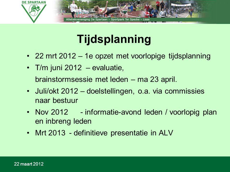 22 maart 2012 Tijdsplanning 22 mrt 2012 – 1e opzet met voorlopige tijdsplanning T/m juni 2012 – evaluatie, brainstormsessie met leden – ma 23 april.