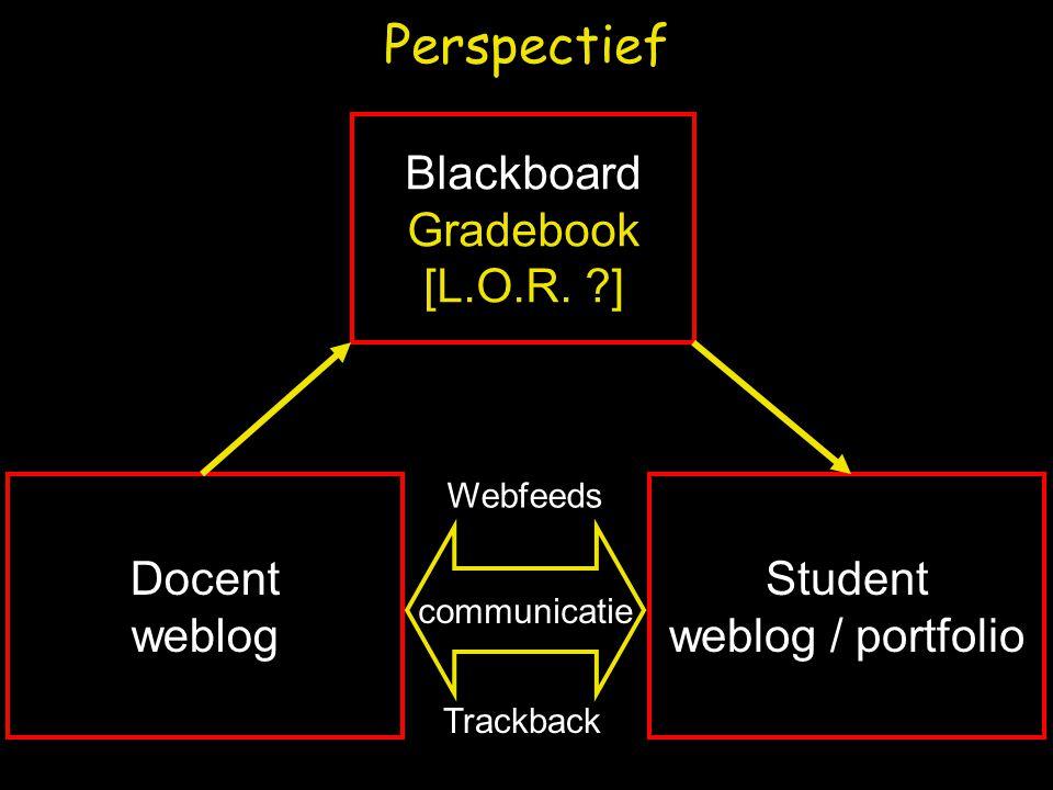 Perspectief Blackboard Gradebook [L.O.R. ?] Docent weblog Student weblog / portfolio communicatie Webfeeds Trackback