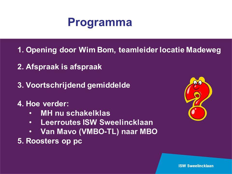 ISW Sweelincklaan Programma 1.Opening door Wim Bom, teamleider locatie Madeweg 2.