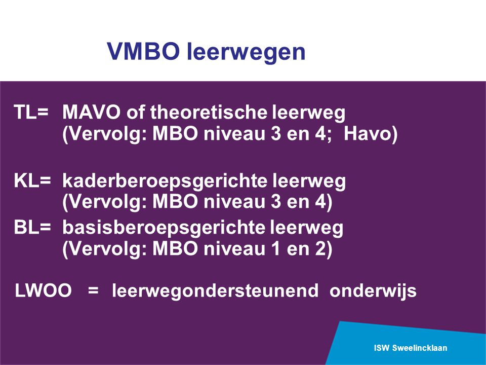 ISW Sweelincklaan VMBO leerwegen TL=MAVO of theoretische leerweg (Vervolg: MBO niveau 3 en 4; Havo) KL=kaderberoepsgerichte leerweg (Vervolg: MBO niveau 3 en 4) BL=basisberoepsgerichte leerweg (Vervolg: MBO niveau 1 en 2) LWOO =leerwegondersteunend onderwijs