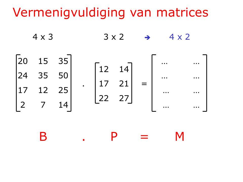 Vermenigvuldiging van matrices 201535 243550 171225 2714 1214.1721= 2227 … … … 4 x 33 x 2  4 x 2 B.P=MB.P=M