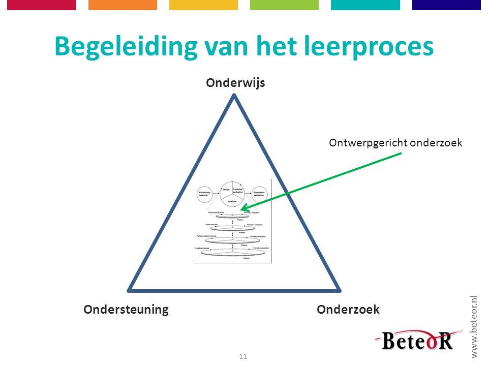 www.beteor.nl Begeleiding van het leerproces 11 Onderwijs OndersteuningOnderzoek Ontwerpgericht onderzoek