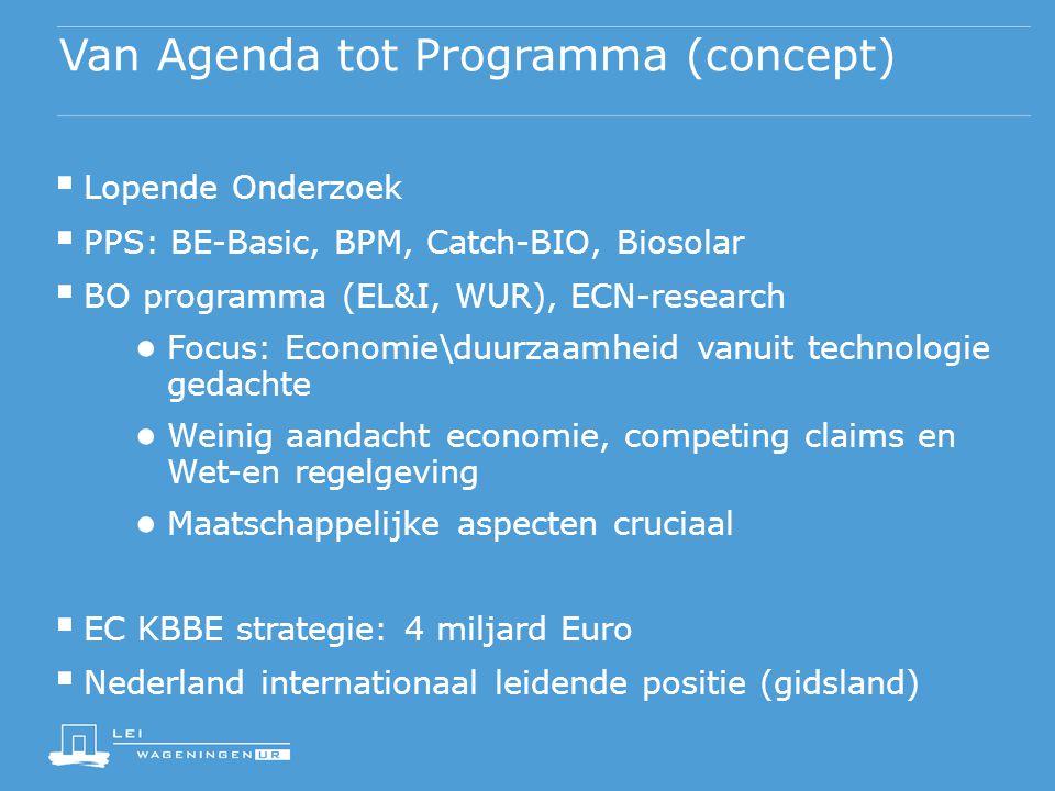 Van Agenda tot Programma (concept)  Lopende Onderzoek  PPS: BE-Basic, BPM, Catch-BIO, Biosolar  BO programma (EL&I, WUR), ECN-research ● Focus: Eco