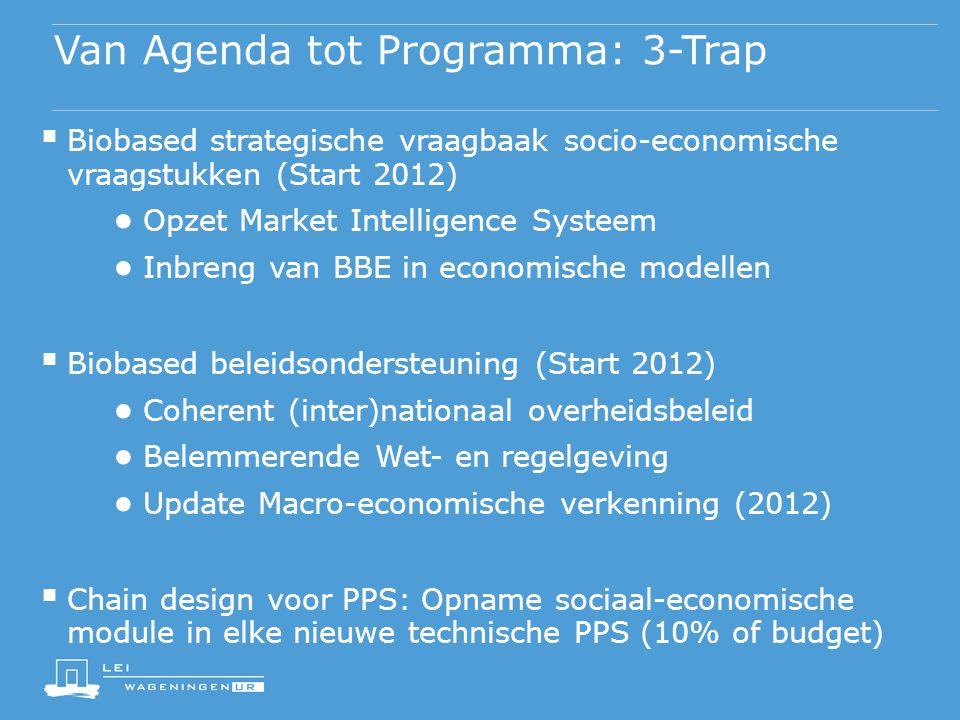 Van Agenda tot Programma: 3-Trap  Biobased strategische vraagbaak socio-economische vraagstukken (Start 2012) ● Opzet Market Intelligence Systeem ● I