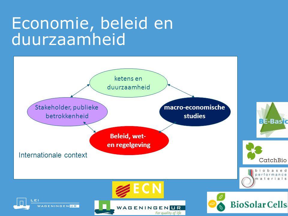 Economie, beleid en duurzaamheid ketens en duurzaamheid Stakeholder, publieke betrokkenheid Beleid, wet- en regelgeving macro-economische studies Inte