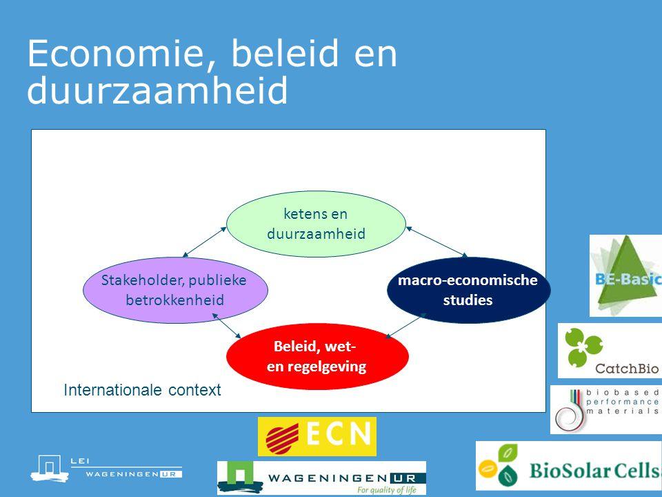 Economie en Marktverkenningen Bijdrage economie, GDP, werkgelegenheid, etc Rentabiliteit biomassa versus fossiele grondstoffen (Energie, Transport, Chemie) Internationaal leiderschap (export- import) Faciliteren innovatie Organiseren en financieren Monitoren grondstof en productprijzen Biobased-Economics