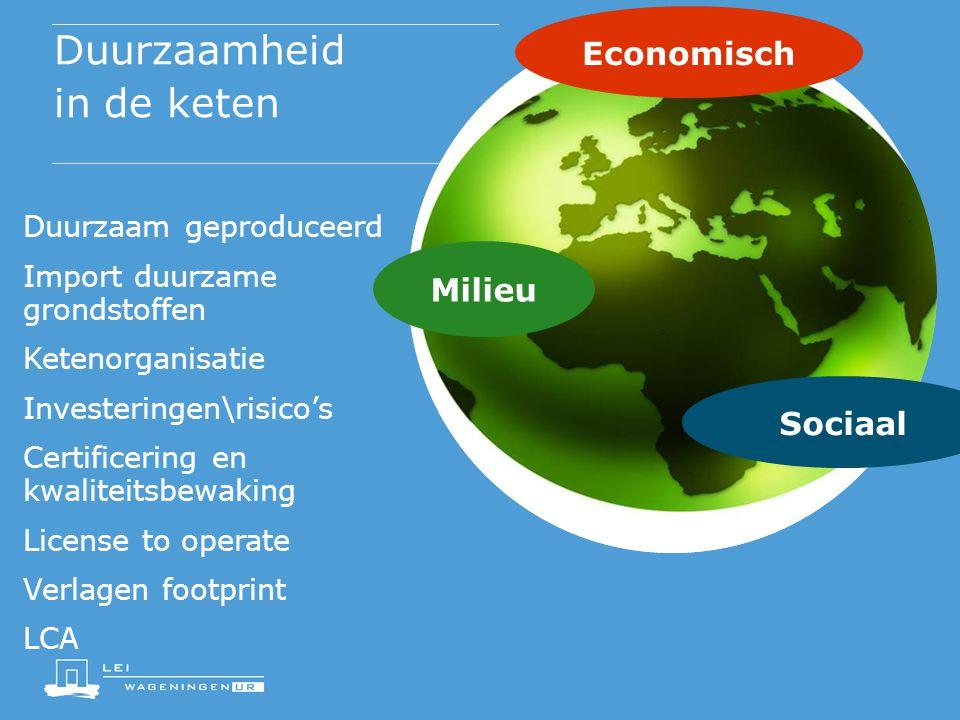 Duurzaamheid in de keten Duurzaam geproduceerd Import duurzame grondstoffen Ketenorganisatie Investeringen\risico's Certificering en kwaliteitsbewakin