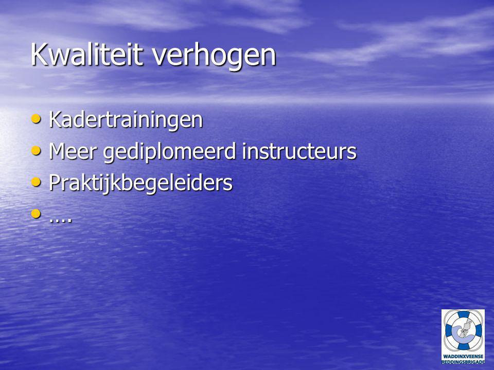 Kwaliteit verhogen Kadertrainingen Kadertrainingen Meer gediplomeerd instructeurs Meer gediplomeerd instructeurs Praktijkbegeleiders Praktijkbegeleiders ….