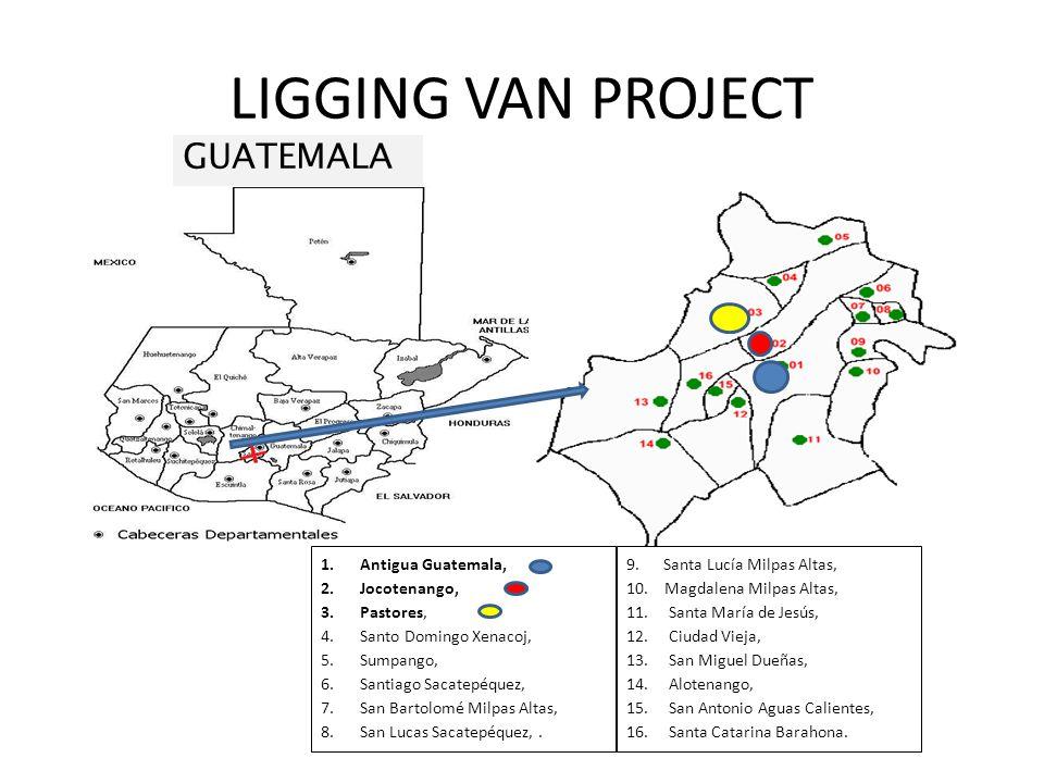 Voorwoord Guatemala is een van de Centraal Amerikaanse land, geteisterd door een 36 jarige durende intern militair conflict, dat zijn basis heeft in de sterk geconcentreerde rijkdom (ongeveer 20% van de families beheerst sinds jaren ongeveer 80% van de productieve landbouwgrond ) Ook al werden in 1996 het Algemeen Vredesakkoord ondertekend door de regering en de guerillastrijders, is er zeer weinig veranderd.