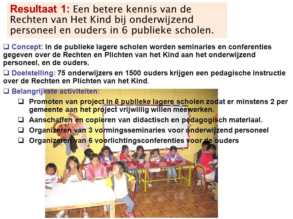 Resultaat 1: Een betere kennis van de Rechten van Het Kind bij onderwijzend personeel en ouders in 6 publieke scholen.
