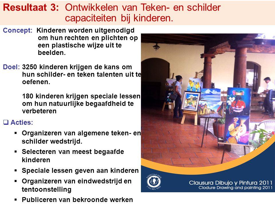 Resultaat 3:Ontwikkelen van Teken- en schilder capaciteiten bij kinderen.